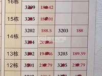 出售御景城三期4室2厅2卫188平米155万住宅